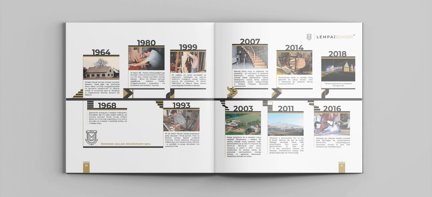 katalog-produktowy-lempa-1